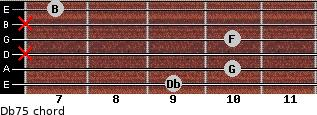 Db7(-5) for guitar on frets 9, 10, x, 10, x, 7