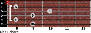 Db7(-5) for guitar on frets 9, 8, 9, 10, 8, x