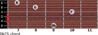 Db7(-5) for guitar on frets 9, x, x, 10, 8, 7