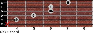 Db7(-5) for guitar on frets x, 4, 5, 6, 6, 7