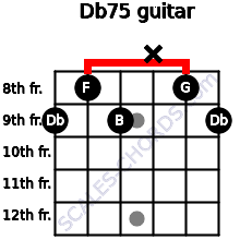 Db7(-5) for guitar on frets 9, 8, 9, x, 8, 9