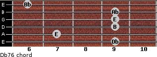 Db-7/6 for guitar on frets 9, 7, 9, 9, 9, 6