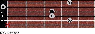 Db7/6 for guitar on frets x, 4, 3, 3, 0, 4