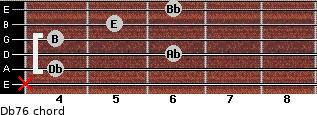 Db-7/6 for guitar on frets x, 4, 6, 4, 5, 6