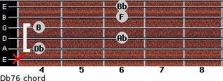Db7/6 for guitar on frets x, 4, 6, 4, 6, 6