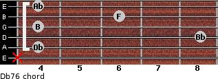 Db7/6 for guitar on frets x, 4, 8, 4, 6, 4