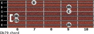 Db-7/9 for guitar on frets 9, 6, 6, 9, 9, 7
