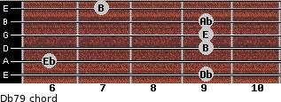 Db-7/9 for guitar on frets 9, 6, 9, 9, 9, 7