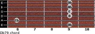 Db-7/9 for guitar on frets 9, 6, 9, 9, 9, 9