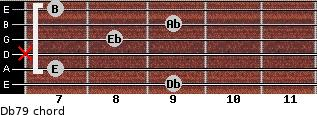 Db-7/9 for guitar on frets 9, 7, x, 8, 9, 7