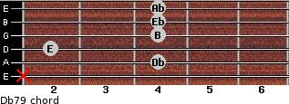 Db-7/9 for guitar on frets x, 4, 2, 4, 4, 4