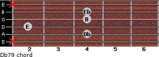 Db-7/9 for guitar on frets x, 4, 2, 4, 4, x