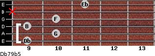 Db7/9(b5) for guitar on frets 9, 10, 9, 10, x, 11