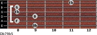 Db7/9(b5) for guitar on frets 9, 8, 9, 8, 8, 11