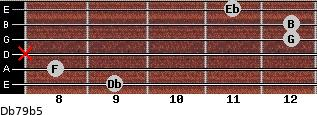 Db7/9(b5) for guitar on frets 9, 8, x, 12, 12, 11