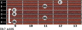 Db-7(add6) for guitar on frets 9, 11, 9, 9, 11, 12