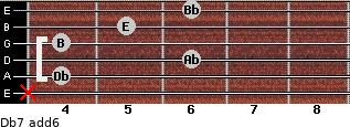 Db-7(add6) for guitar on frets x, 4, 6, 4, 5, 6