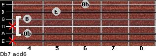 Db-7(add6) for guitar on frets x, 4, x, 4, 5, 6