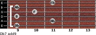 Db7(add9) for guitar on frets 9, 11, 9, 10, 9, 11