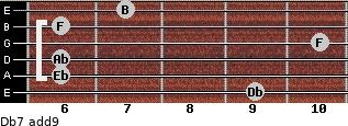 Db7(add9) for guitar on frets 9, 6, 6, 10, 6, 7