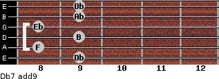 Db7(add9) for guitar on frets 9, 8, 9, 8, 9, 9