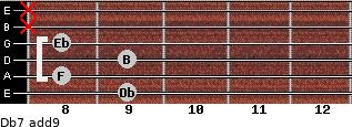Db7(add9) for guitar on frets 9, 8, 9, 8, x, x