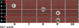 Db7(add9) for guitar on frets 9, x, 9, 8, 6, x