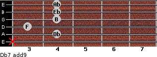 Db7(add9) for guitar on frets x, 4, 3, 4, 4, 4