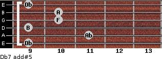 Db7 add(#5) guitar chord