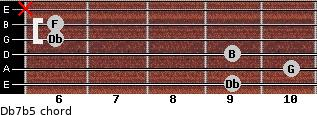 Db7(b5) for guitar on frets 9, 10, 9, 6, 6, x