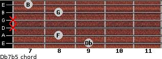Db7(b5) for guitar on frets 9, 8, x, x, 8, 7