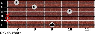 Db7(b5) for guitar on frets 9, x, x, 10, 8, 7