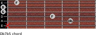 Db7(b5) for guitar on frets x, 4, 3, 0, 0, 1