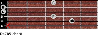 Db7(b5) for guitar on frets x, 4, 3, 0, 0, 3