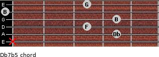 Db7(b5) for guitar on frets x, 4, 3, 4, 0, 3