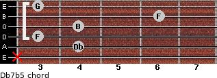 Db7(b5) for guitar on frets x, 4, 3, 4, 6, 3