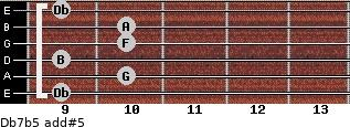 Db7b5 add(#5) guitar chord