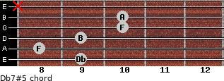 Db7#5 for guitar on frets 9, 8, 9, 10, 10, x