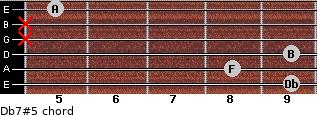 Db7#5 for guitar on frets 9, 8, 9, x, x, 5