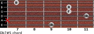 Db7#5 for guitar on frets 9, x, 11, 10, 10, 7
