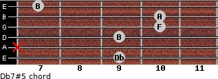 Db7#5 for guitar on frets 9, x, 9, 10, 10, 7
