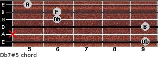 Db7#5 for guitar on frets 9, x, 9, 6, 6, 5