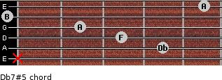 Db7#5 for guitar on frets x, 4, 3, 2, 0, 5