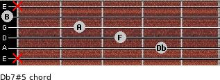 Db7#5 for guitar on frets x, 4, 3, 2, 0, x