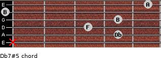 Db7#5 for guitar on frets x, 4, 3, 4, 0, 5