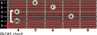 Db7#5 for guitar on frets x, 4, 7, 4, 6, 5