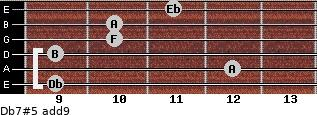 Db7#5(add9) for guitar on frets 9, 12, 9, 10, 10, 11