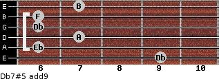 Db7#5(add9) for guitar on frets 9, 6, 7, 6, 6, 7