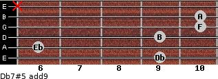 Db7#5(add9) for guitar on frets 9, 6, 9, 10, 10, x