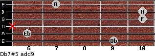 Db7#5(add9) for guitar on frets 9, 6, x, 10, 10, 7